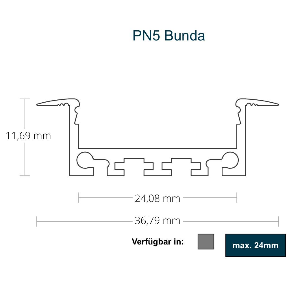 PN5 Bunda
